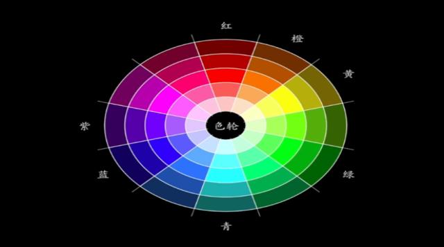 色彩分析工具